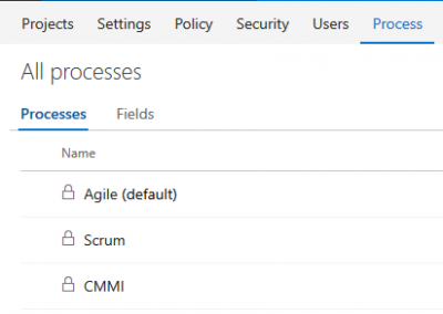 Screenshot Agile Scrum CMMI