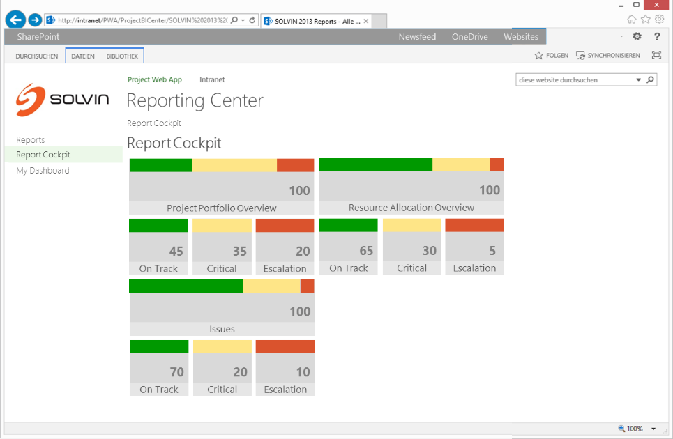 Screenshot Reporting Center