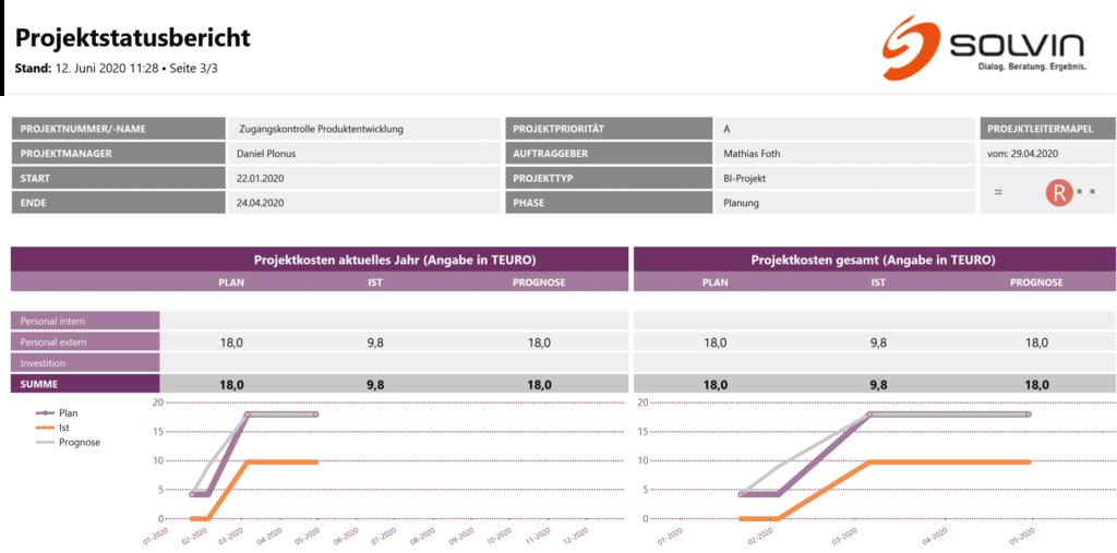 Server Reporting Services Projektstatusbericht Dritte Seite