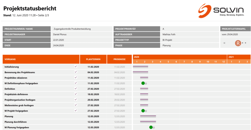 Server Reporting Services Projektstatusbericht Zweite Seite